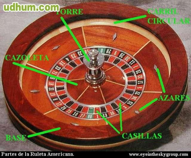 Ruleta electronica casino de Winunited euros 212041