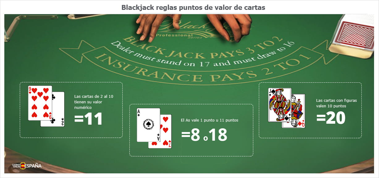 CasinoPop com black jack reglas 864931